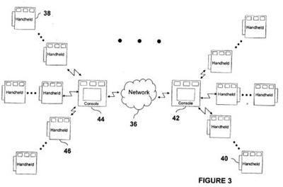 Microsoft объединит в одну игровую систему ПК, Windows Mobile, Xbox 360 и Zune